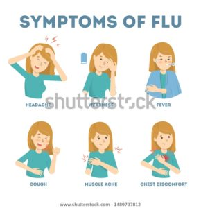 Illustration of The Cause Of A Cold Cough Is Accompanied By Fever?