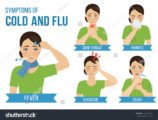 Headaches Accompanied By Fever And Flu?