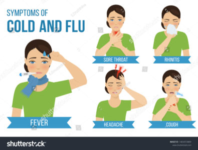 Illustration of Headaches Accompanied By Fever And Flu?