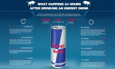 Illustration of Can Consumption Of Energy Drinks When Fever?
