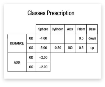Illustration of How To Find Out The Value Of Diopters In Cylindrical Lens Users?