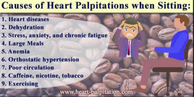 Illustration of How Long Does The Effect Of Coffee Make Heart Palpitations?