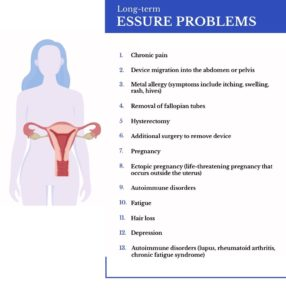 Illustration of What Are The Side-effects Of Post-operative Removal Of The Uterus?