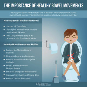Illustration of How To Cope With Difficult Bowel Movements And There Are Lumps In The Stomach In Quadraplegia Sufferers?