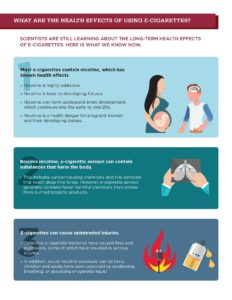 Illustration of Side Effects Of E-cigarettes?