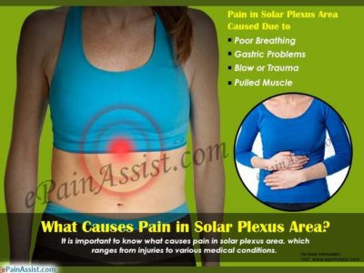 Illustration of The Cause Of Pain In The Solar Plexus?