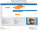 The Impact Of Ahead Of Schedule Immunization On Infants Aged 6 Months?