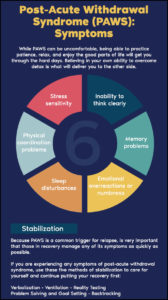 Illustration of Anxiety Disorders Symptoms Of Drug Withdrawal?