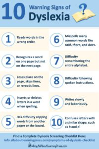 Illustration of What Are The Signs And Symptoms Of Dyslexia?
