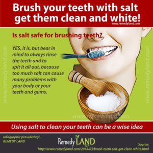 Illustration of Is It Safe To Brush Your Teeth Using Lemon And Salt?
