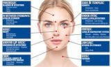 Does Residence Affect The Health Of Facial Skin?