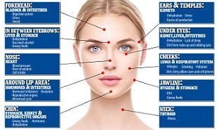 Illustration of Does Residence Affect The Health Of Facial Skin?