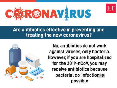 Illustration of Are Antibiotics Effective At Preventing And Treating New Corona Viruses