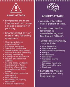 Illustration of The Cause Of A Feeling Of Panic, Anxiety, Trembling And Sleep Is Not Sound