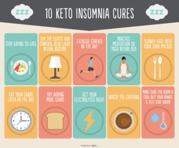 Illustration of Is It Safe To Consume Long-term Supplements To Overcome Insomnia