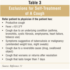 Illustration of Can You Take Cold Medicine While 5 Weeks Pregnant?