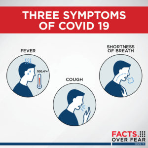 Illustration of Symptoms Of Shortness Of Breath And Dry Cough Without Fever