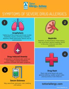 Illustration of How To Deal With Drug Allergies