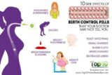 How To Distinguish The Side Effects Of Birth Control Pills With Pregnancy Symptoms