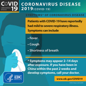 Illustration of Symptoms And Prevention Of Covid-19 Virus