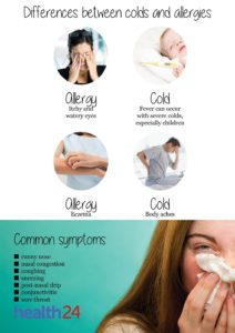 Illustration of Cough Colds Accompanied By The Body Feels Cold, And Excessive Sweating In Children