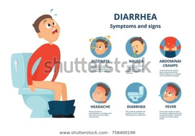 Illustration of How To Deal With Fever, Dizziness, Diarrhea And Nausea