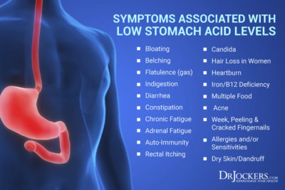 Illustration of How To Deal With The Symptoms Of Stomach Acid And Constipation