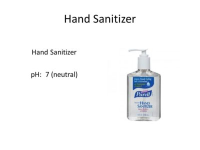 Illustration of Normal PH Value For The Handsanitizer