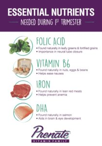 Illustration of Vitamins That Are Needed By First Trimester Pregnant Women?
