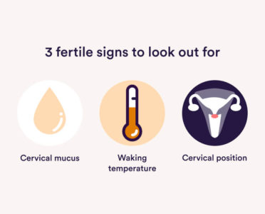 Illustration of Vaginal Dryness After Ovulation, What Is A Sure Sign Of Not Getting Pregnant?