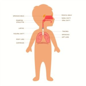 Illustration of Baby Coughing Up Phlegm