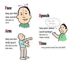 Illustration of How To Deal With A Stroke?