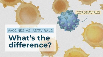 Illustration of Difference Between Antiviral And Vaccine?