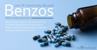 Illustration of Are There Drugs That Have The Same Effect As Benzodiazepines?