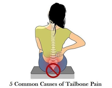 Illustration of Overcoming Pain In The Coccyx When Pressed?