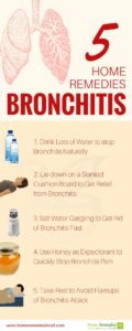 Illustration of How To Cure Bronchitis?