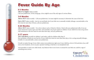 Illustration of The Cause Of Fever Up And Down In Children Aged 6 Years?