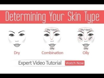 Illustration of How To Find Out The Type Of Facial Skin And Treatment?