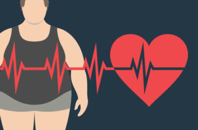 Illustration of Gain Weight In Diabetics And Coronary Heart Disease?
