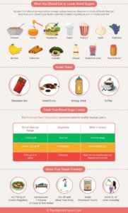 Illustration of Activities That Can Be Done To Reduce Blood Sugar Levels?