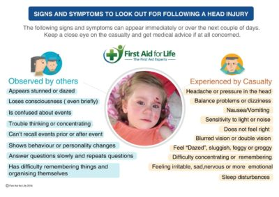Illustration of Nosebleeds And Vomiting Are Mixed With Blood After The Child Has An Impact On The Eyebrows?