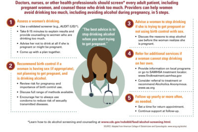 Illustration of The Possibility Of Pregnancy If Alcohol Consumption After Intercourse?