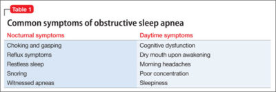 Illustration of Management Of Panic Attacks After Experiencing Sleep Apnea?