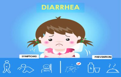 Illustration of Overcoming Prolonged Diarrhea In Children After Weaning?