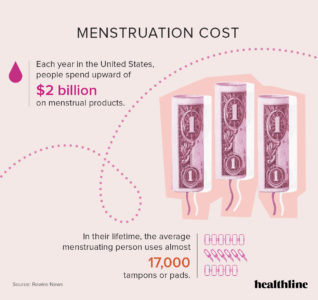 Illustration of 4 Months Of No Menstruation In Unmarried Women Accompanied By Back Pain?