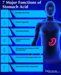 Illustration of The Relationship Of Stomach Acid And Feels Incomplete When Breathing?