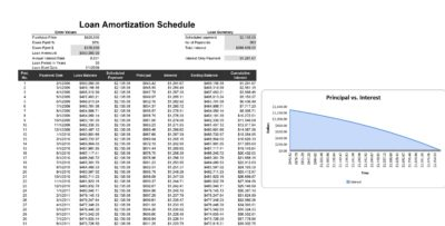 Illustration of Calculation Of 1 Month KB Injection Schedule?