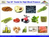 Food For Diabetics Accompanied By Low Blood Pressure?