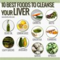 Food For Hepatitis Sufferers And Prevent Transmission?