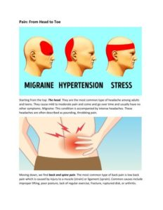 Illustration of The Cause Of Headaches Accompanied By Lumbago?